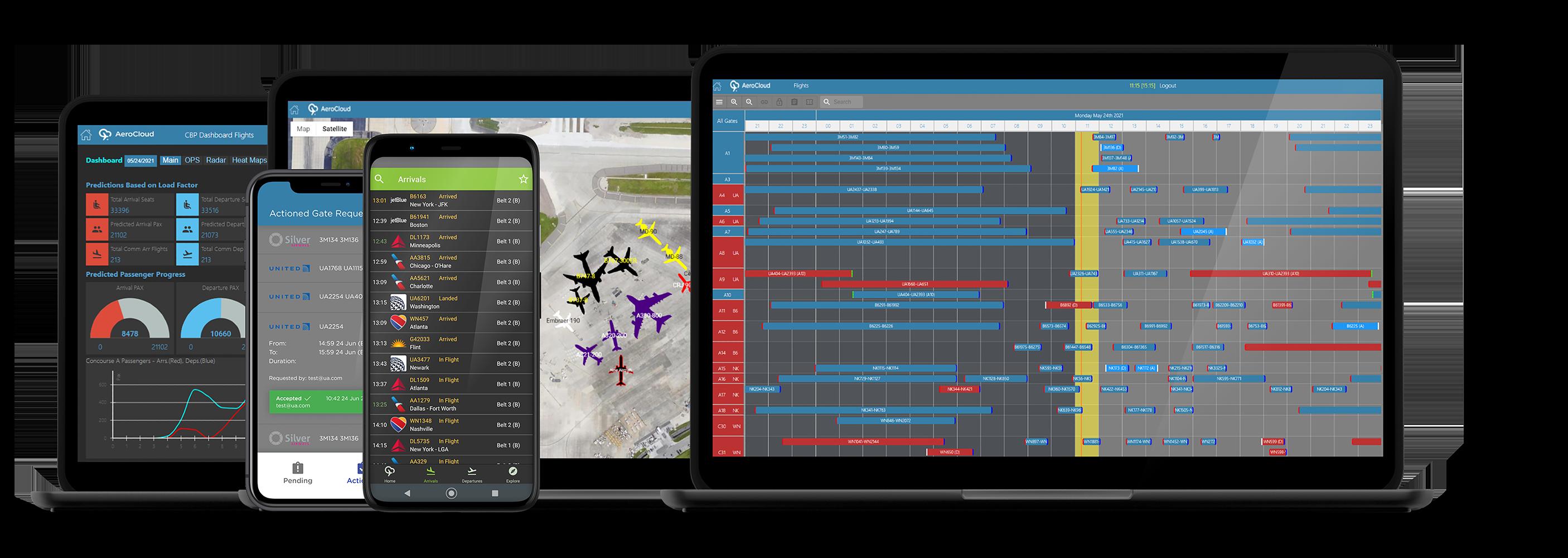 AeroCloud platform screenshots
